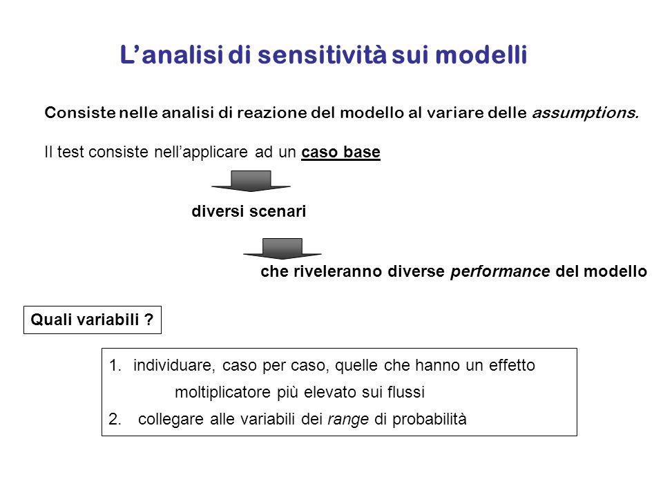 L'analisi di sensitività sui modelli