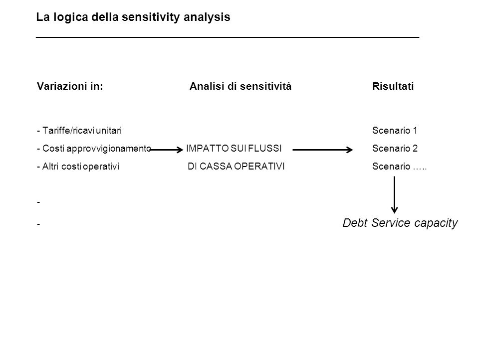 La logica della sensitivity analysis