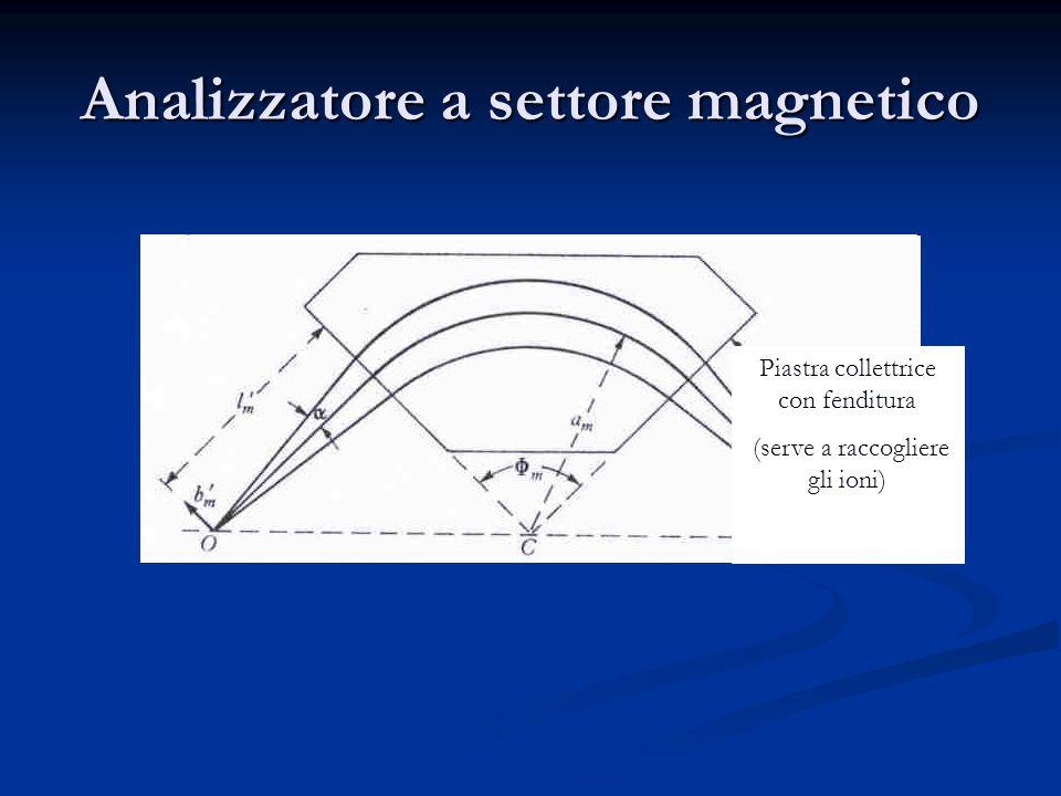 Analizzatore a settore magnetico