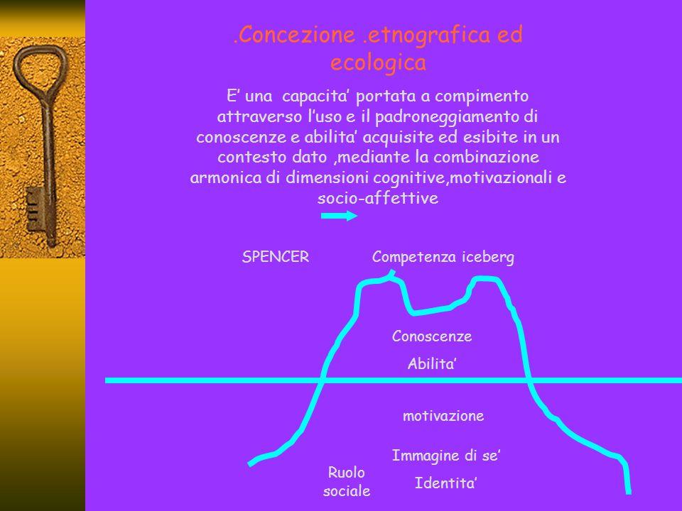 .Concezione .etnografica ed ecologica