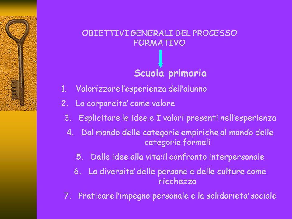 Scuola primaria OBIETTIVI GENERALI DEL PROCESSO FORMATIVO