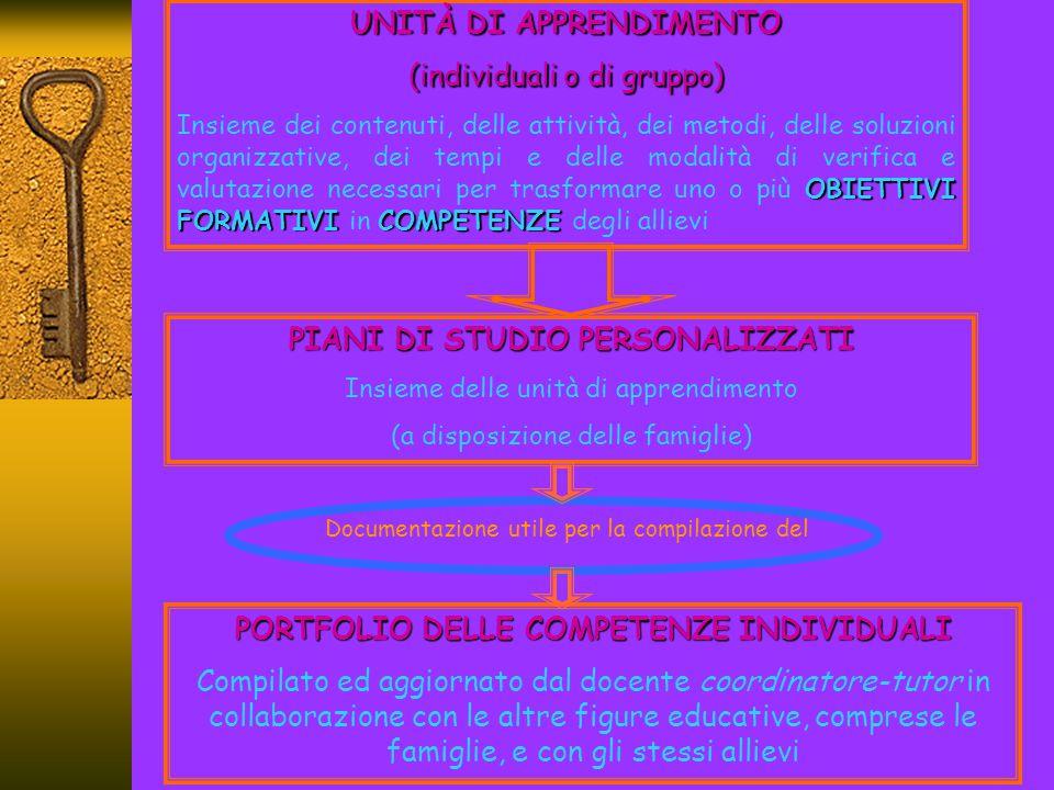 UNITÀ DI APPRENDIMENTO PIANI DI STUDIO PERSONALIZZATI