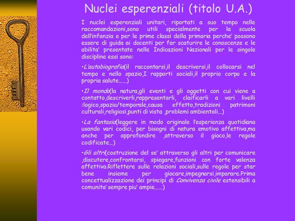 Nuclei esperenziali (titolo U.A.)