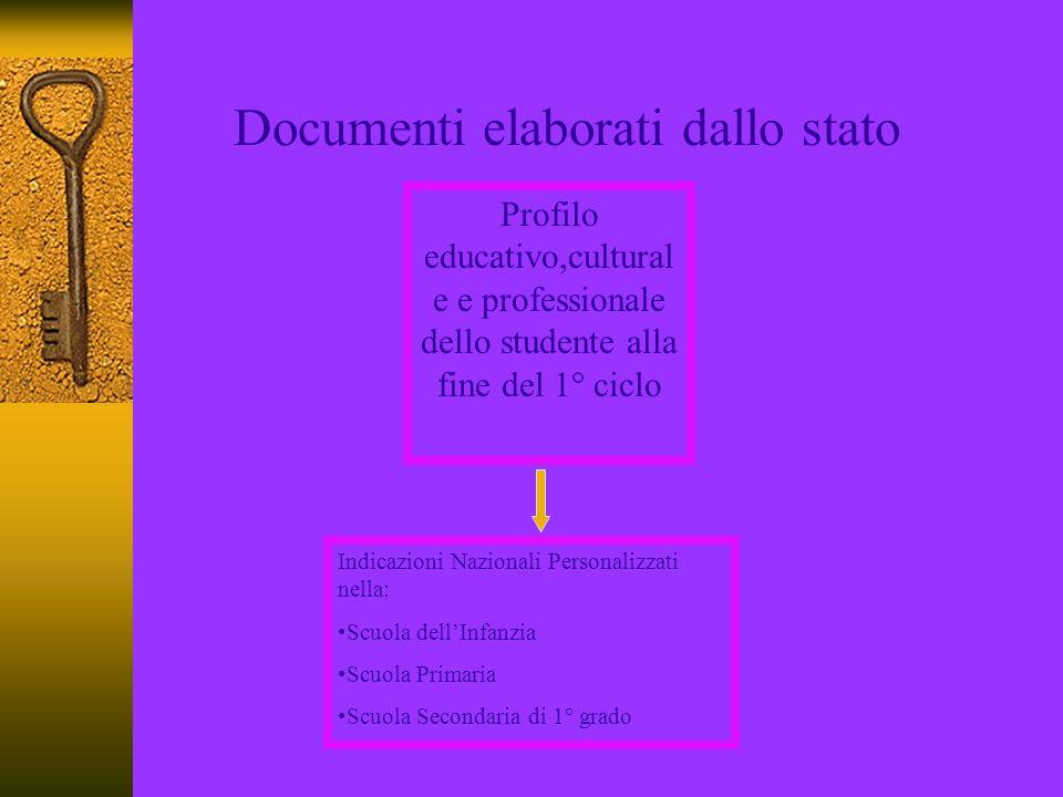 Documenti elaborati dallo stato
