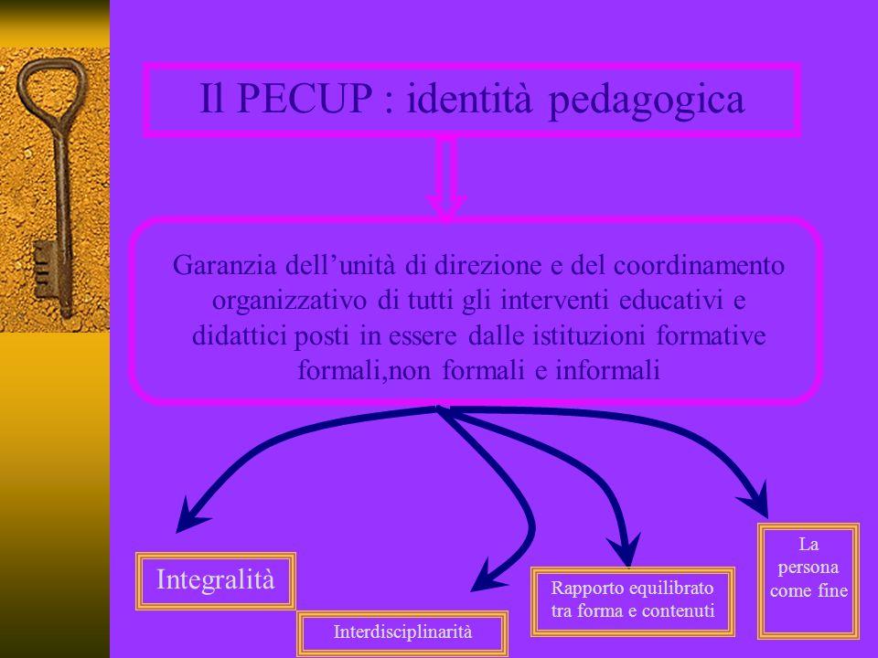 Il PECUP : identità pedagogica