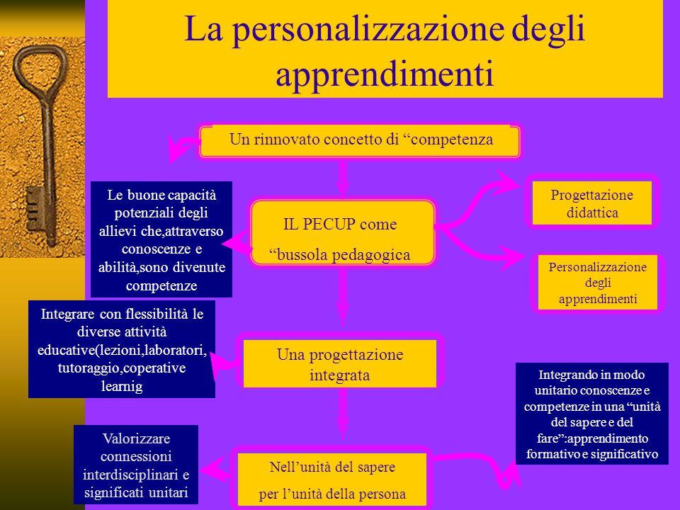 La personalizzazione degli apprendimenti