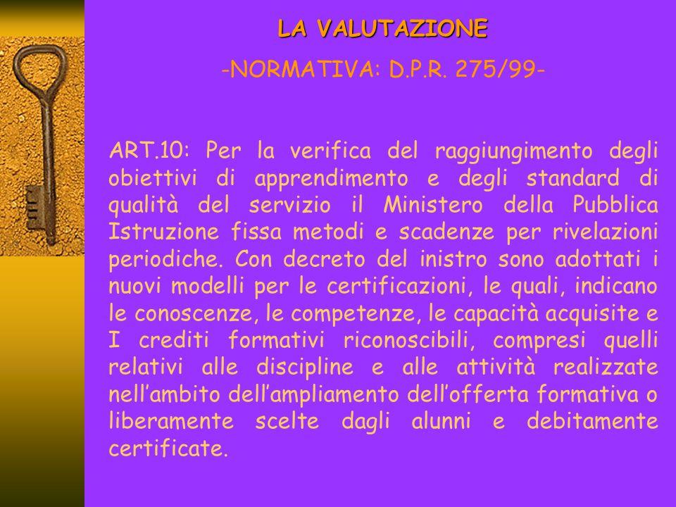 LA VALUTAZIONE NORMATIVA: D.P.R. 275/99-