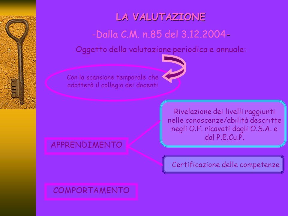 LA VALUTAZIONE Dalla C.M. n.85 del 3.12.2004-
