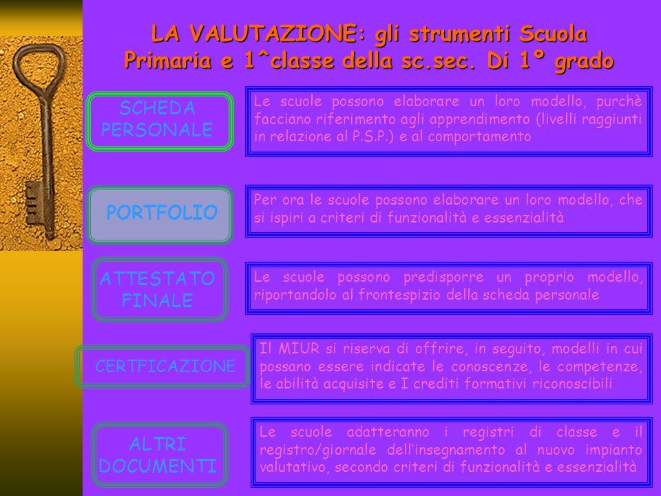 LA VALUTAZIONE: gli strumenti Scuola Primaria e 1^classe della sc. sec