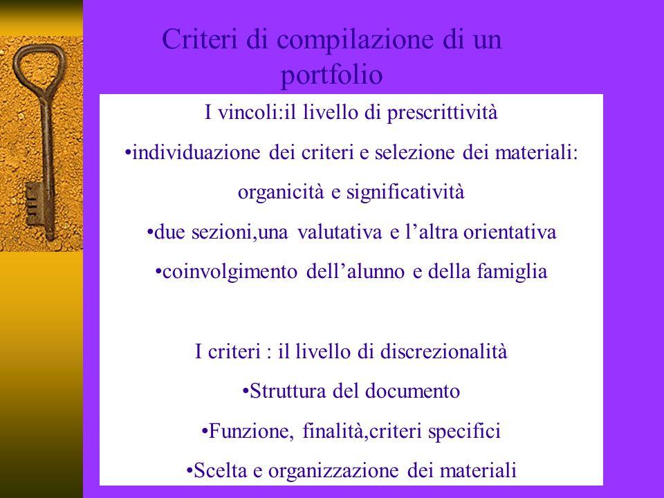 Criteri di compilazione di un portfolio