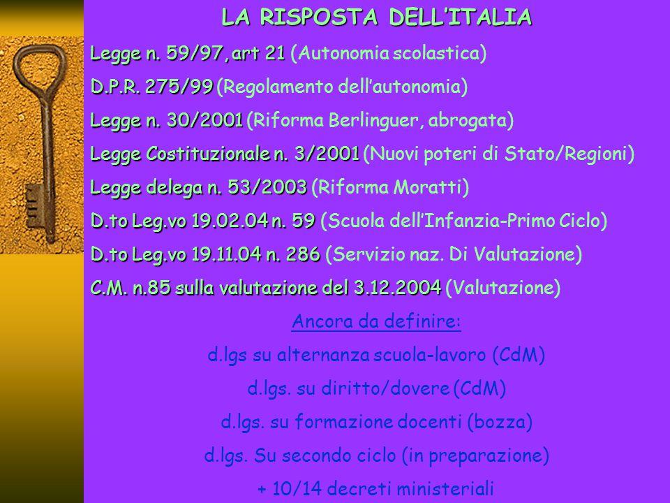 LA RISPOSTA DELL'ITALIA