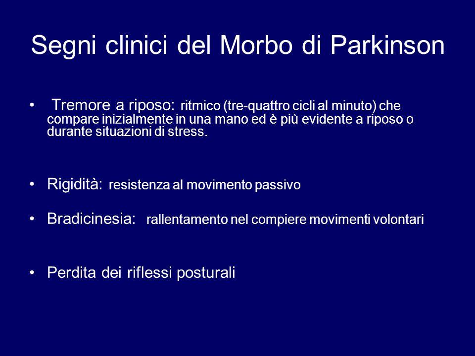 Segni clinici del Morbo di Parkinson