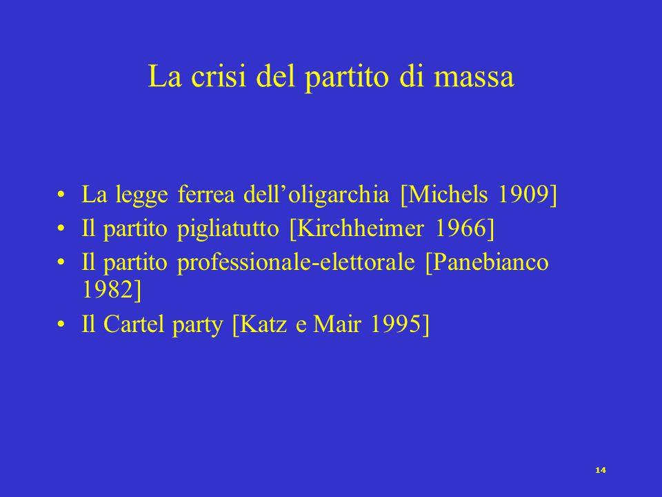 La crisi del partito di massa