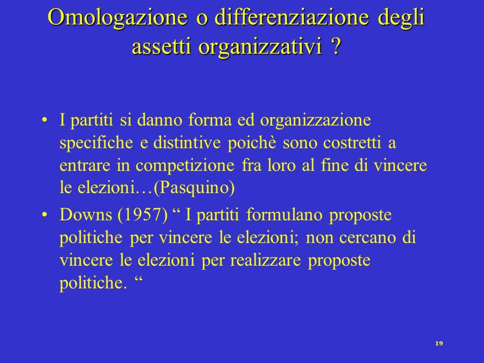 Omologazione o differenziazione degli assetti organizzativi