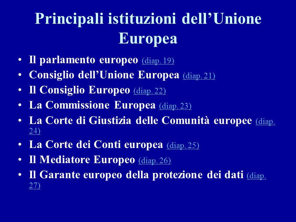Principali istituzioni dell'Unione Europea