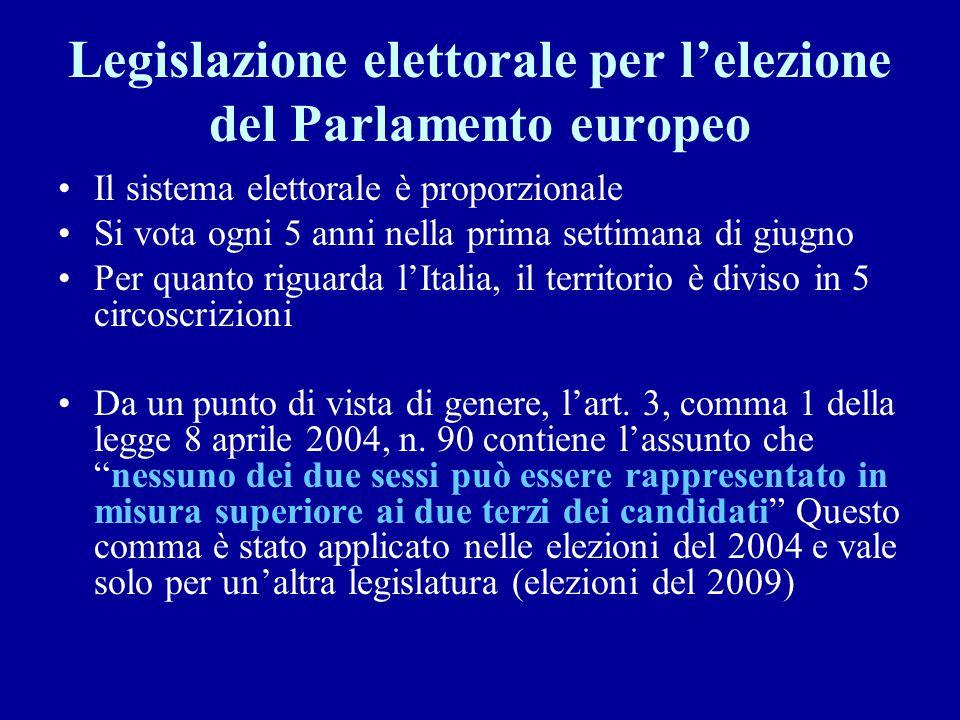 Legislazione elettorale per l'elezione del Parlamento europeo