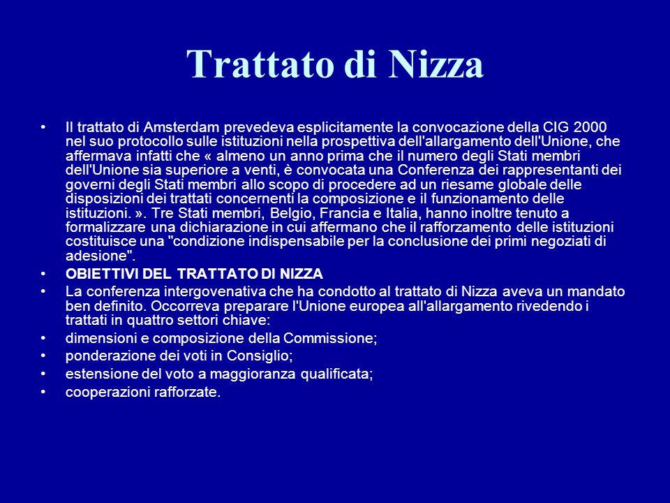 Trattato di Nizza