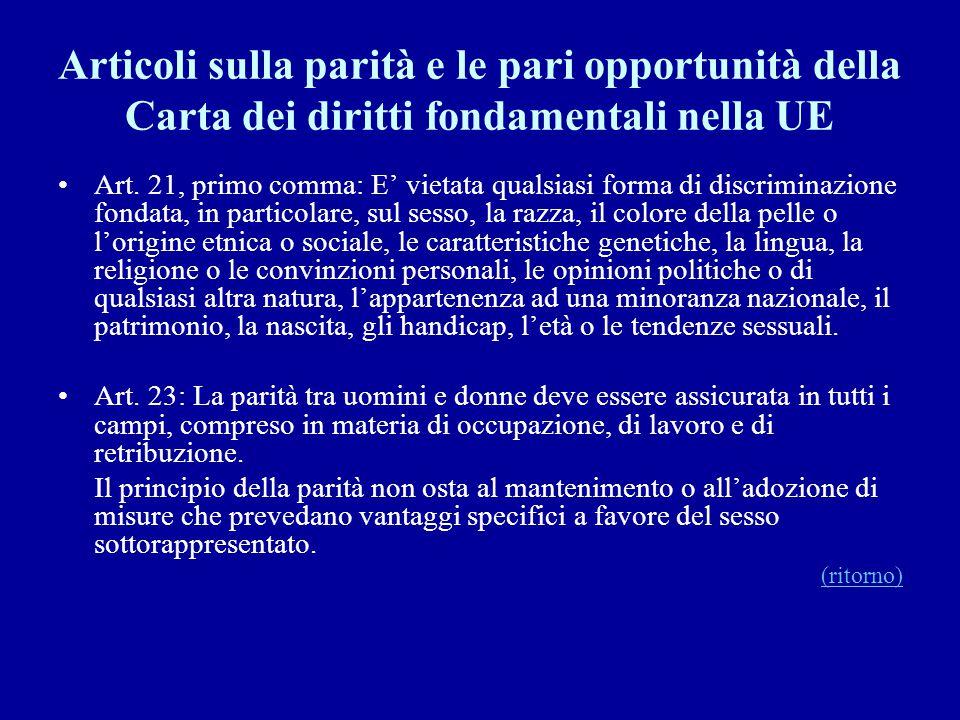 Articoli sulla parità e le pari opportunità della Carta dei diritti fondamentali nella UE