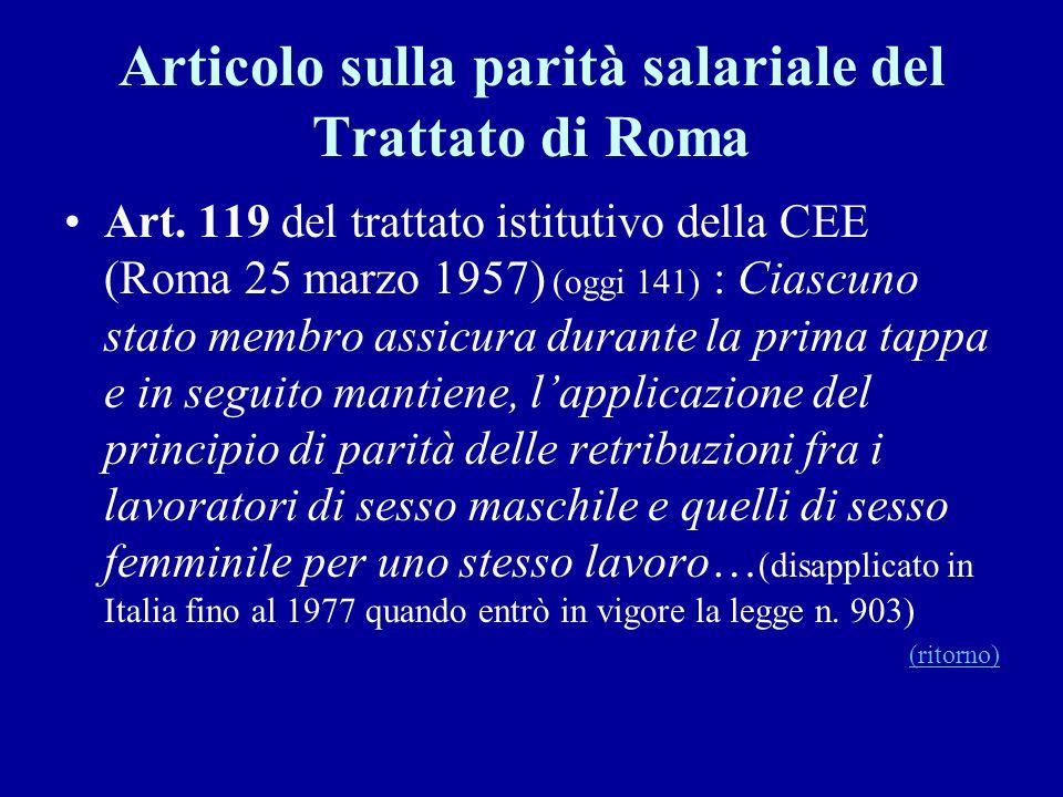 Articolo sulla parità salariale del Trattato di Roma