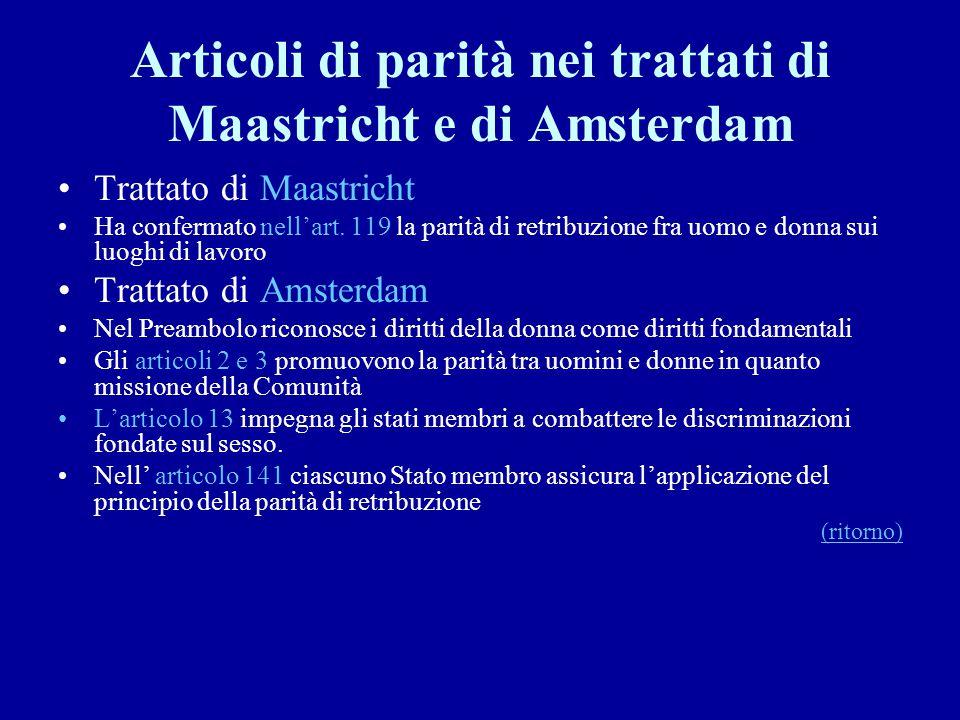 Articoli di parità nei trattati di Maastricht e di Amsterdam