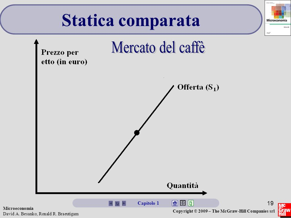 Statica comparata Mercato del caffè • Capitolo 1