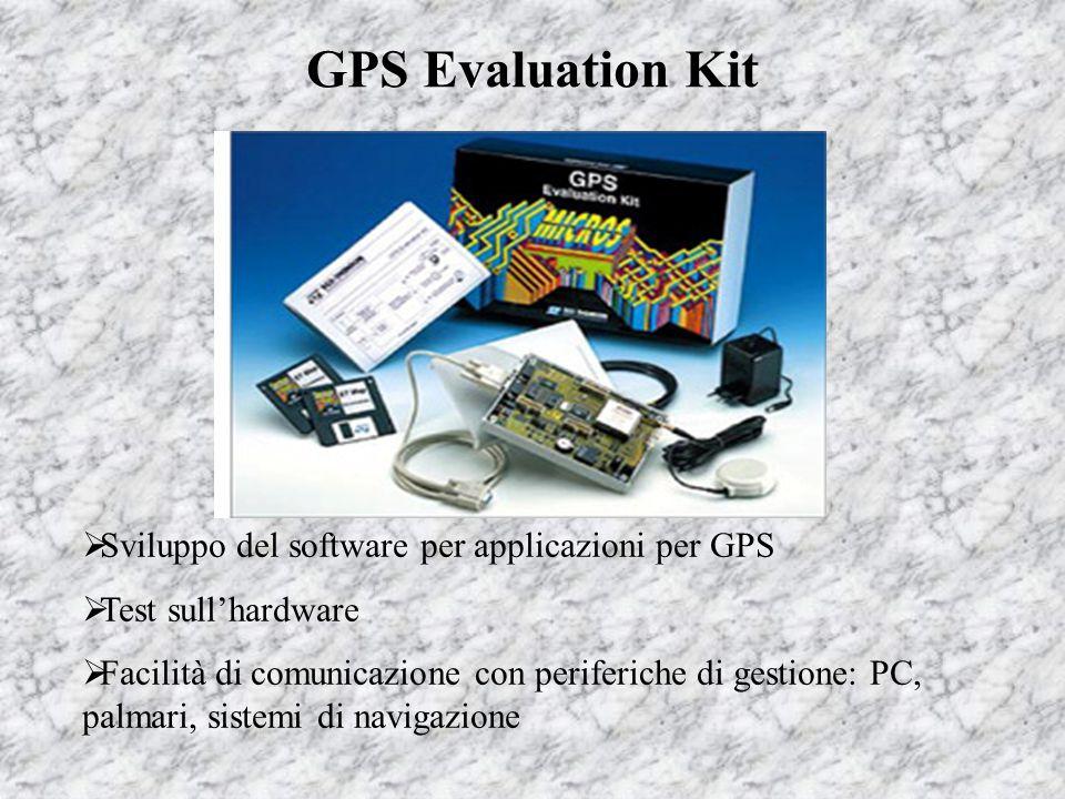 GPS Evaluation Kit Sviluppo del software per applicazioni per GPS