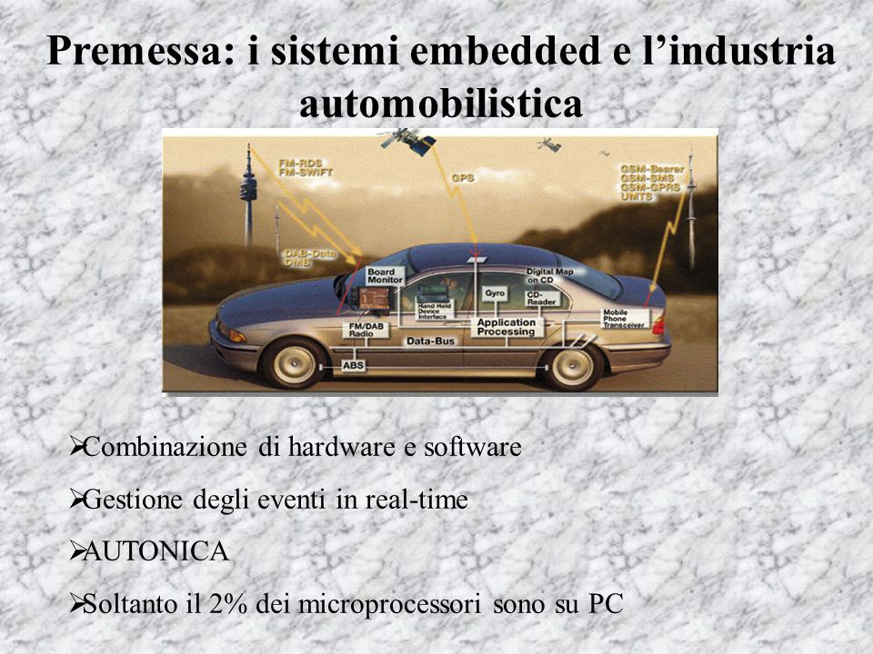 Premessa: i sistemi embedded e l'industria automobilistica