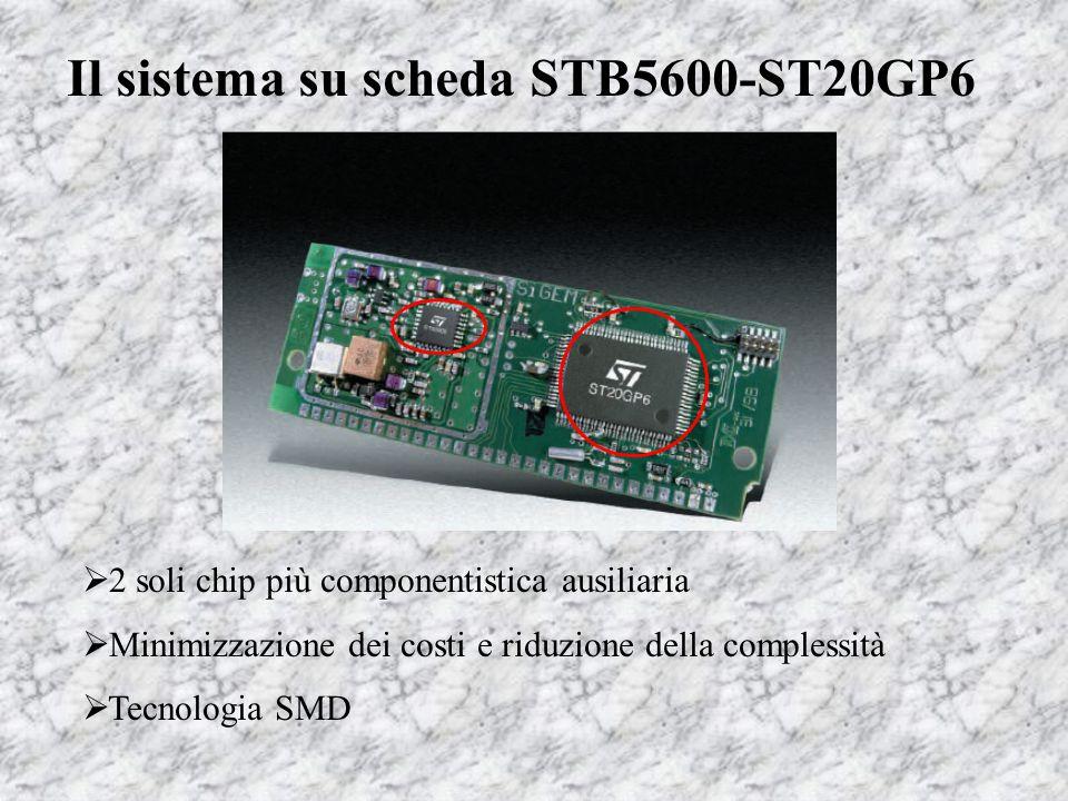 Il sistema su scheda STB5600-ST20GP6