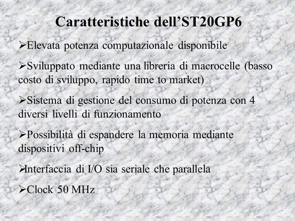 Caratteristiche dell'ST20GP6