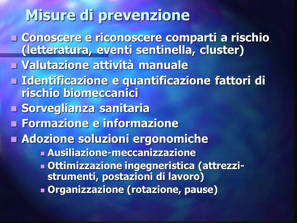 Misure di prevenzione Conoscere e riconoscere comparti a rischio (letteratura, eventi sentinella, cluster)