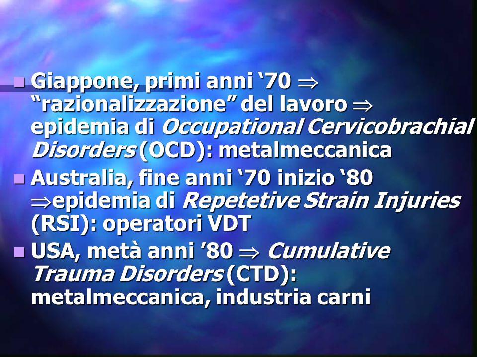 Giappone, primi anni '70  razionalizzazione del lavoro  epidemia di Occupational Cervicobrachial Disorders (OCD): metalmeccanica
