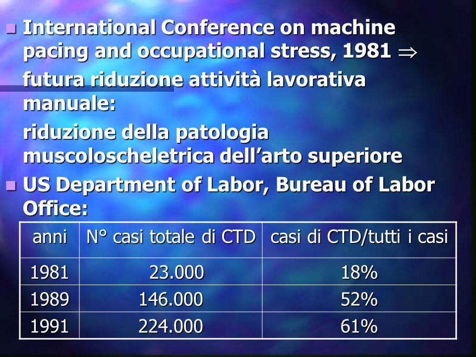 casi di CTD/tutti i casi