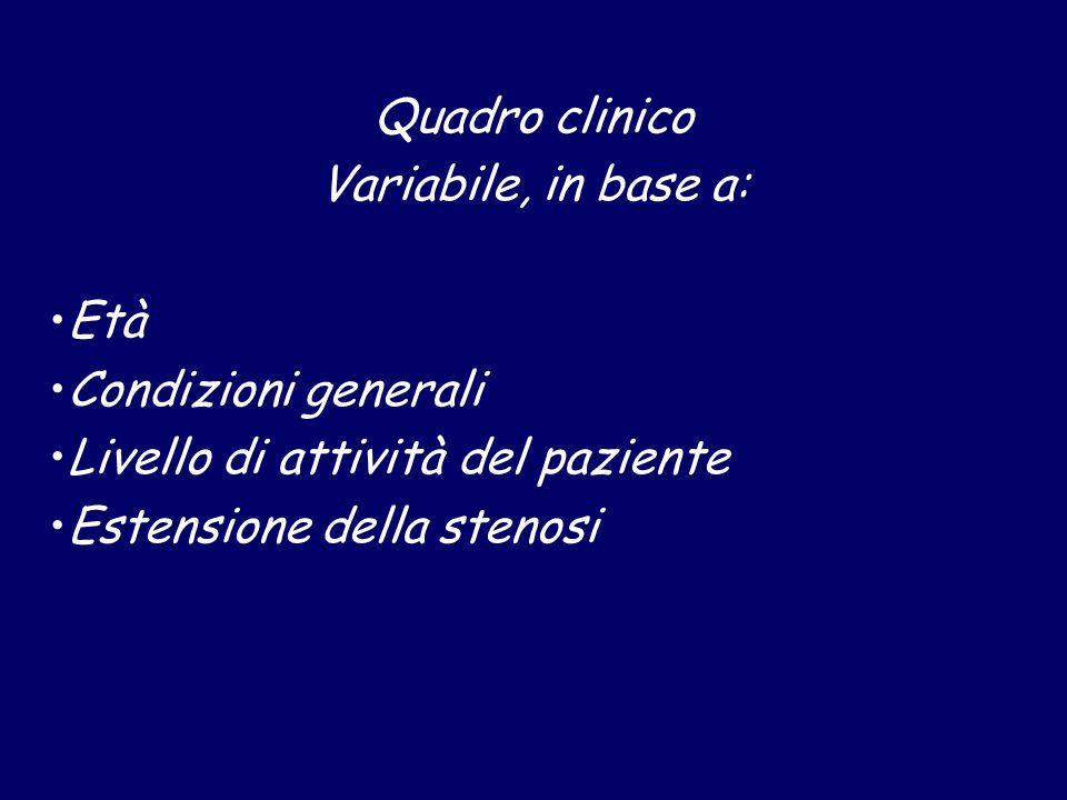 Quadro clinico Variabile, in base a: Età. Condizioni generali. Livello di attività del paziente.