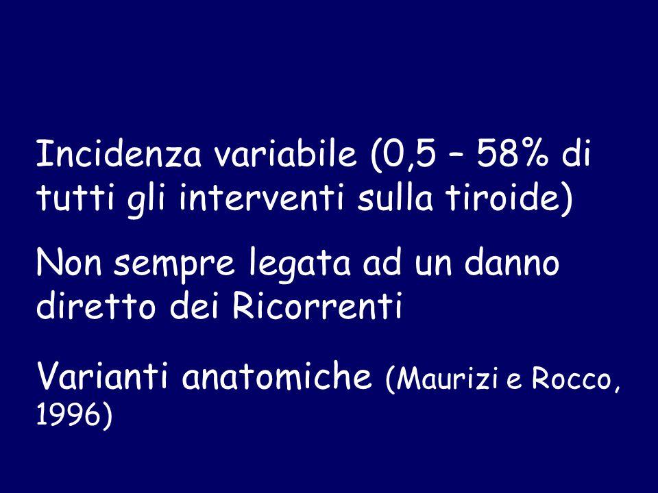 Incidenza variabile (0,5 – 58% di tutti gli interventi sulla tiroide)
