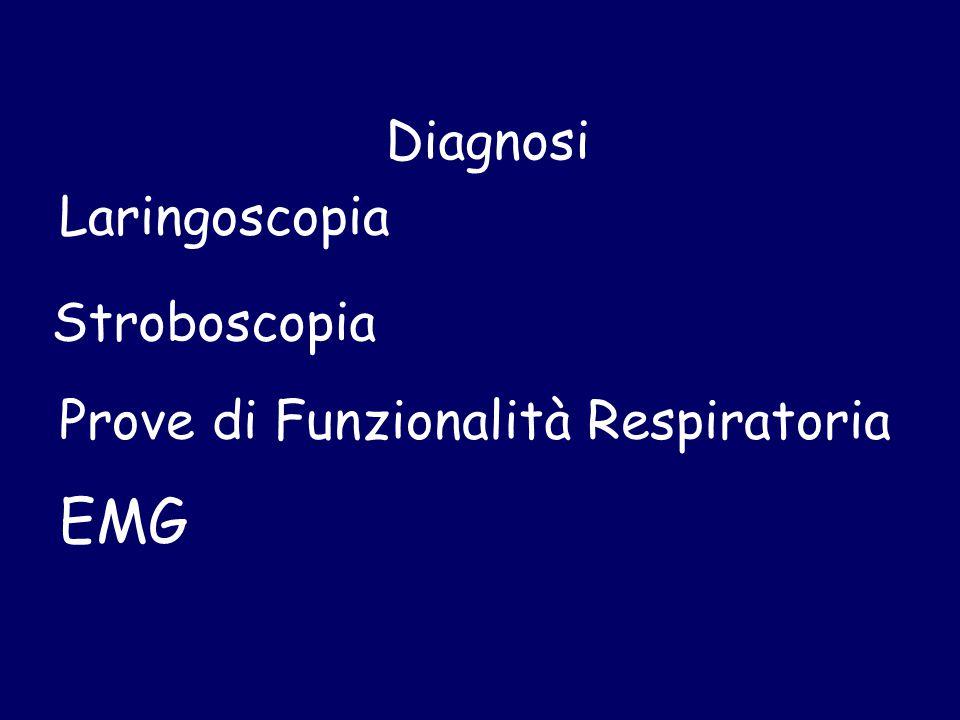EMG Diagnosi Laringoscopia Stroboscopia