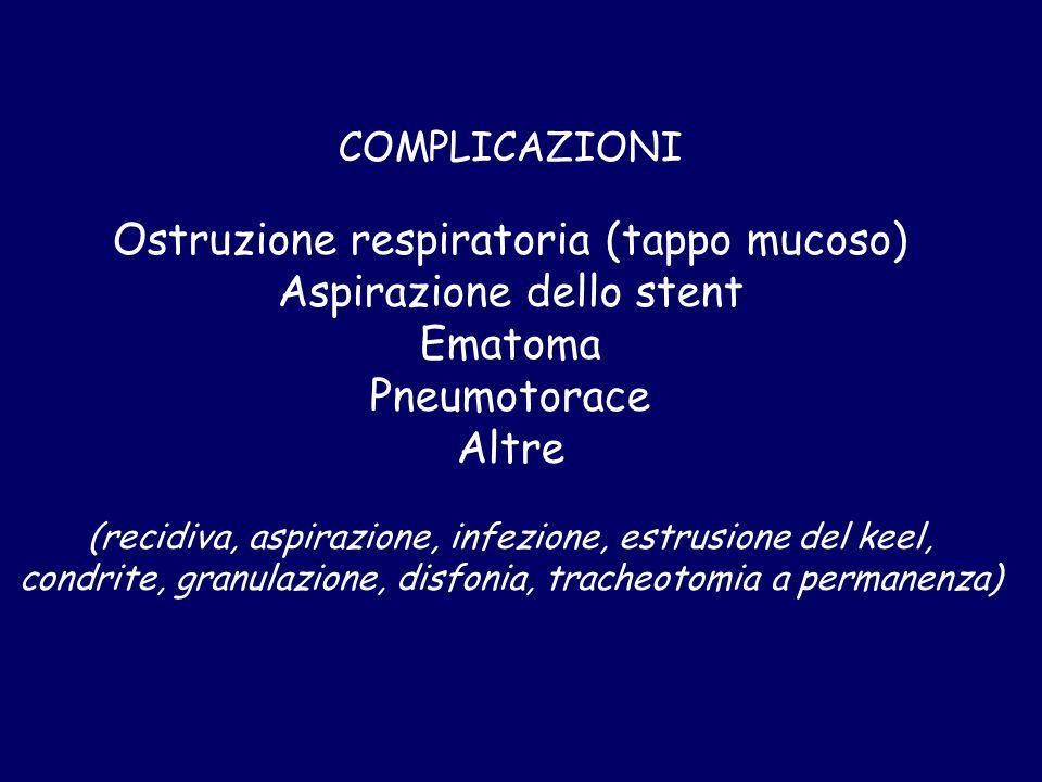 Ostruzione respiratoria (tappo mucoso) Aspirazione dello stent Ematoma