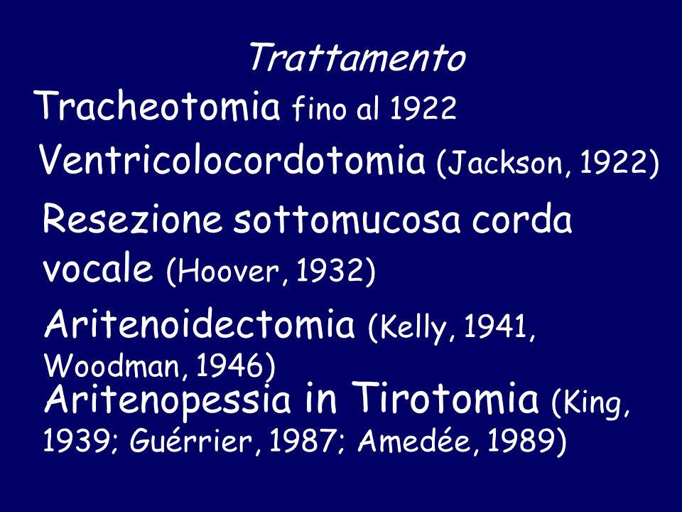 Ventricolocordotomia (Jackson, 1922)