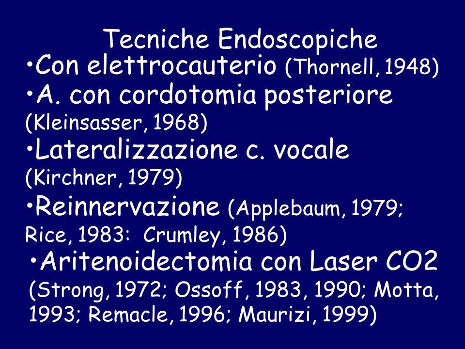 Tecniche Endoscopiche