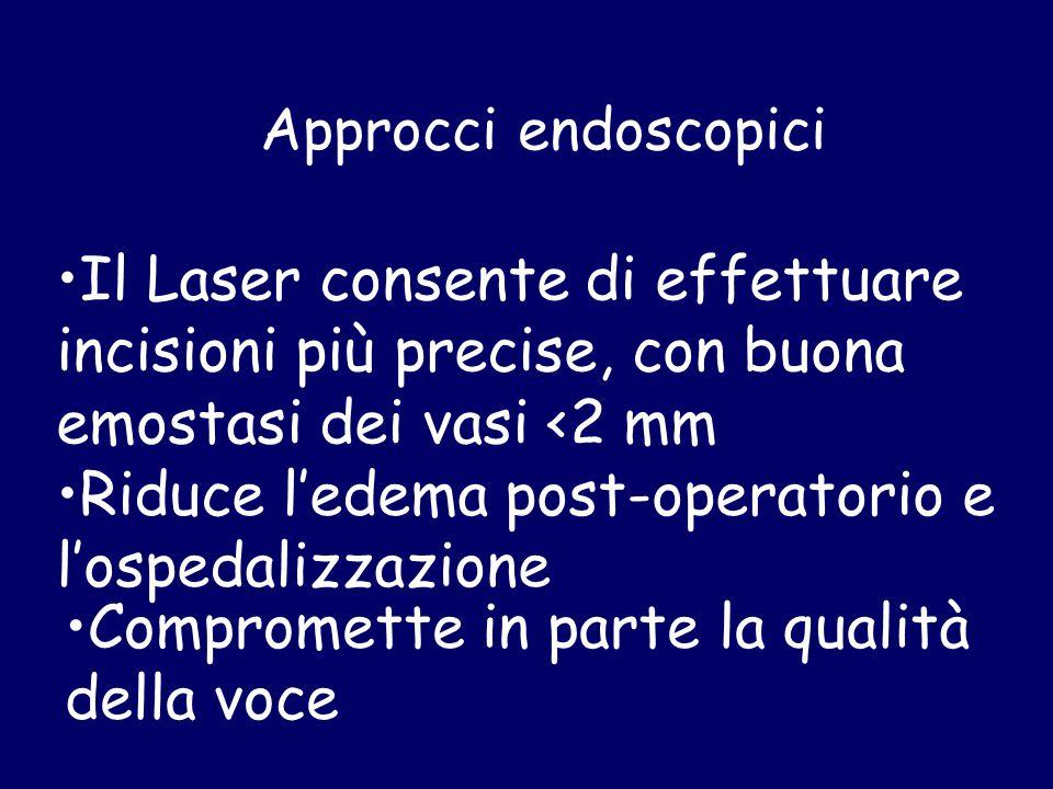 Riduce l'edema post-operatorio e l'ospedalizzazione