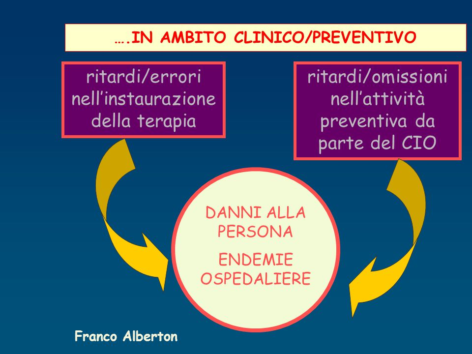 ….IN AMBITO CLINICO/PREVENTIVO