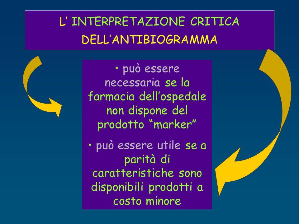 L' INTERPRETAZIONE CRITICA DELL'ANTIBIOGRAMMA