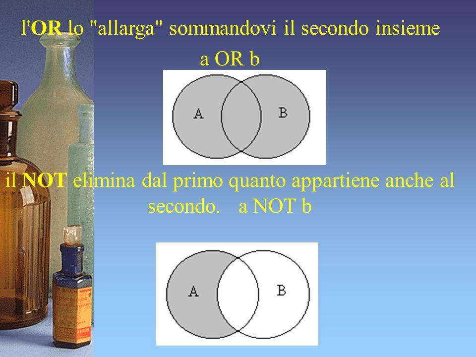 l OR lo allarga sommandovi il secondo insieme a OR b