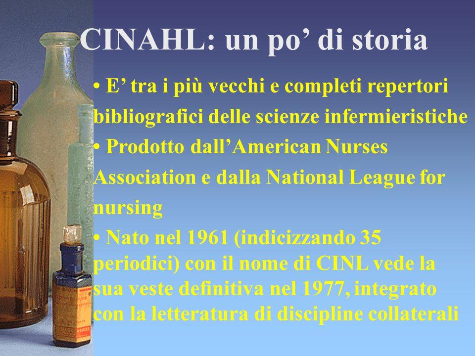 CINAHL: un po' di storia