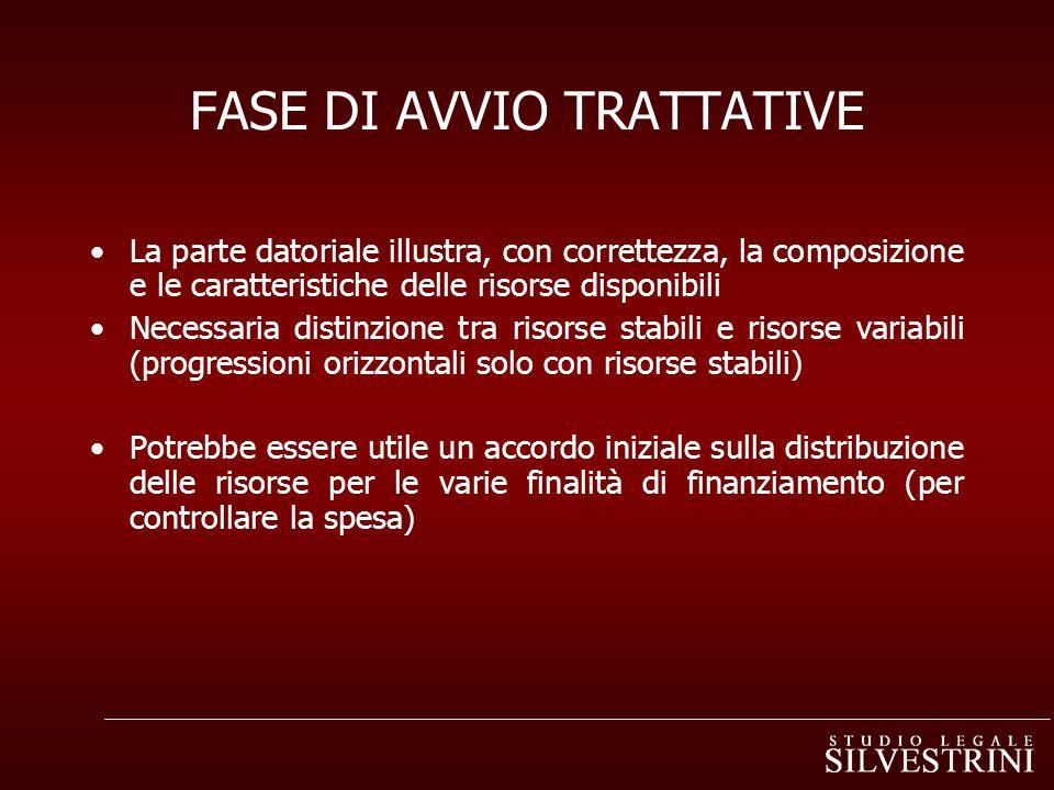 FASE DI AVVIO TRATTATIVE