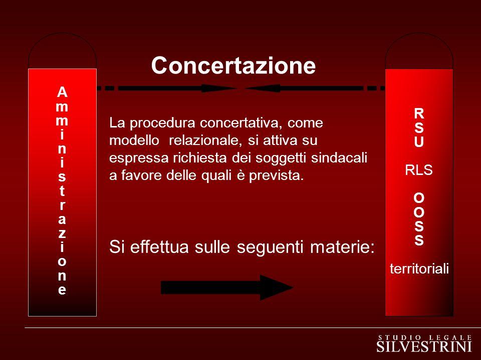 Concertazione Si effettua sulle seguenti materie: A m R S i U n