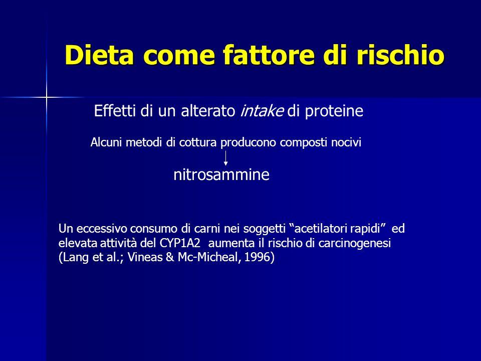 Dieta come fattore di rischio
