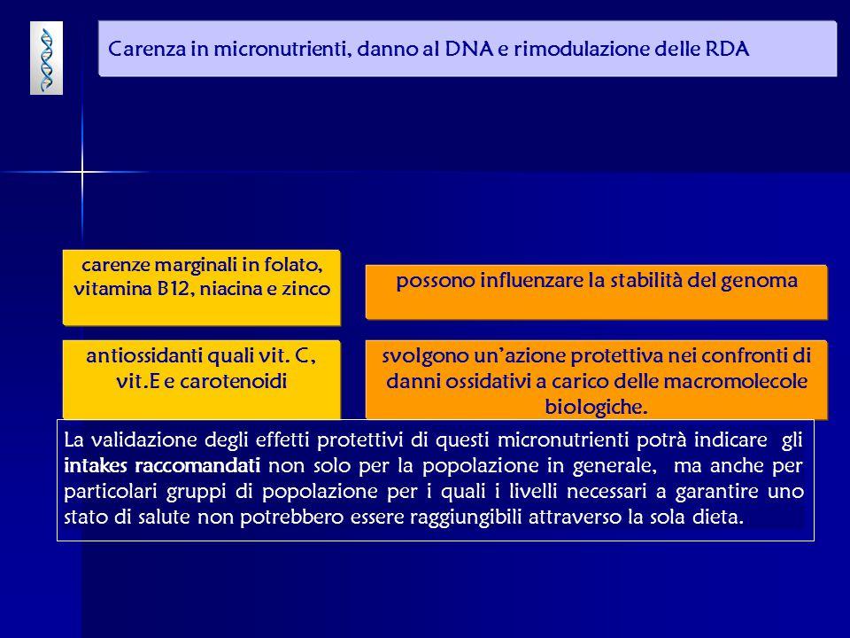 Carenza in micronutrienti, danno al DNA e rimodulazione delle RDA
