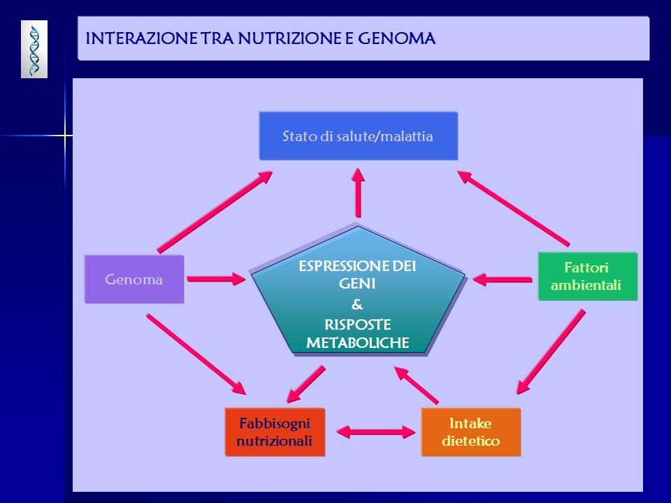 Stato di salute/malattia Fabbisogni nutrizionali