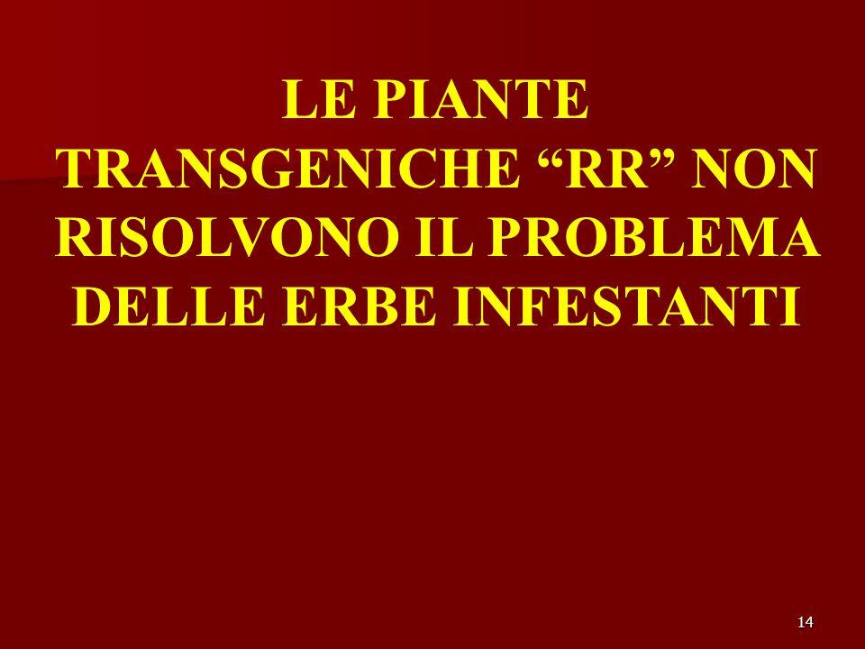 LE PIANTE TRANSGENICHE RR NON RISOLVONO IL PROBLEMA DELLE ERBE INFESTANTI