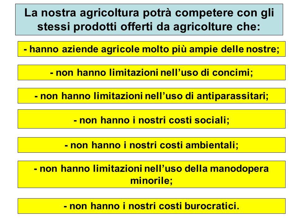La nostra agricoltura potrà competere con gli stessi prodotti offerti da agricolture che: